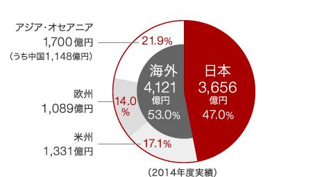 %e3%82%b9%e3%82%af%e3%83%aa%e3%83%bc%e3%83%b3%e3%82%b7%e3%83%a7%e3%83%83%e3%83%88-2016-10-10-15-23-31